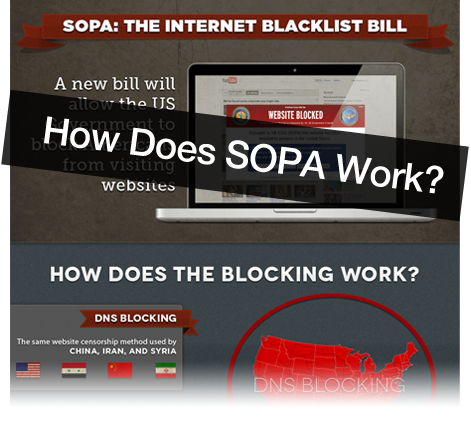 How SOPA Works.